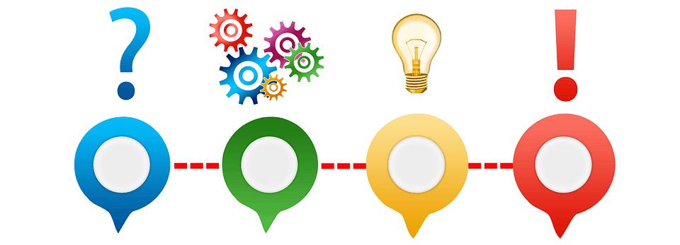 Metodologia Científica: tipos e exemplo para seu trabalho científico