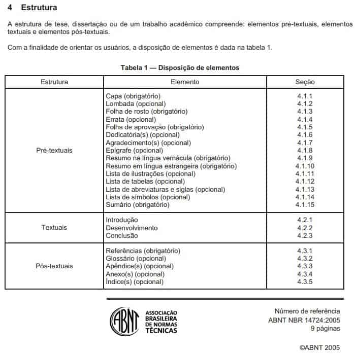 2384bb0623 Elementos Pré-Textuais do projeto de pesquisa (TCC)  ABNT