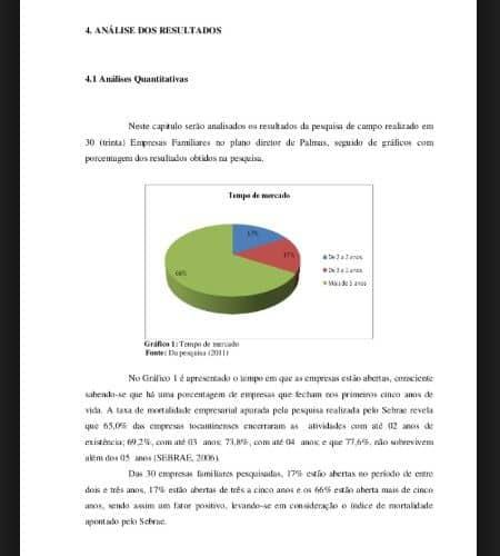 exemplo de gráfico tcc