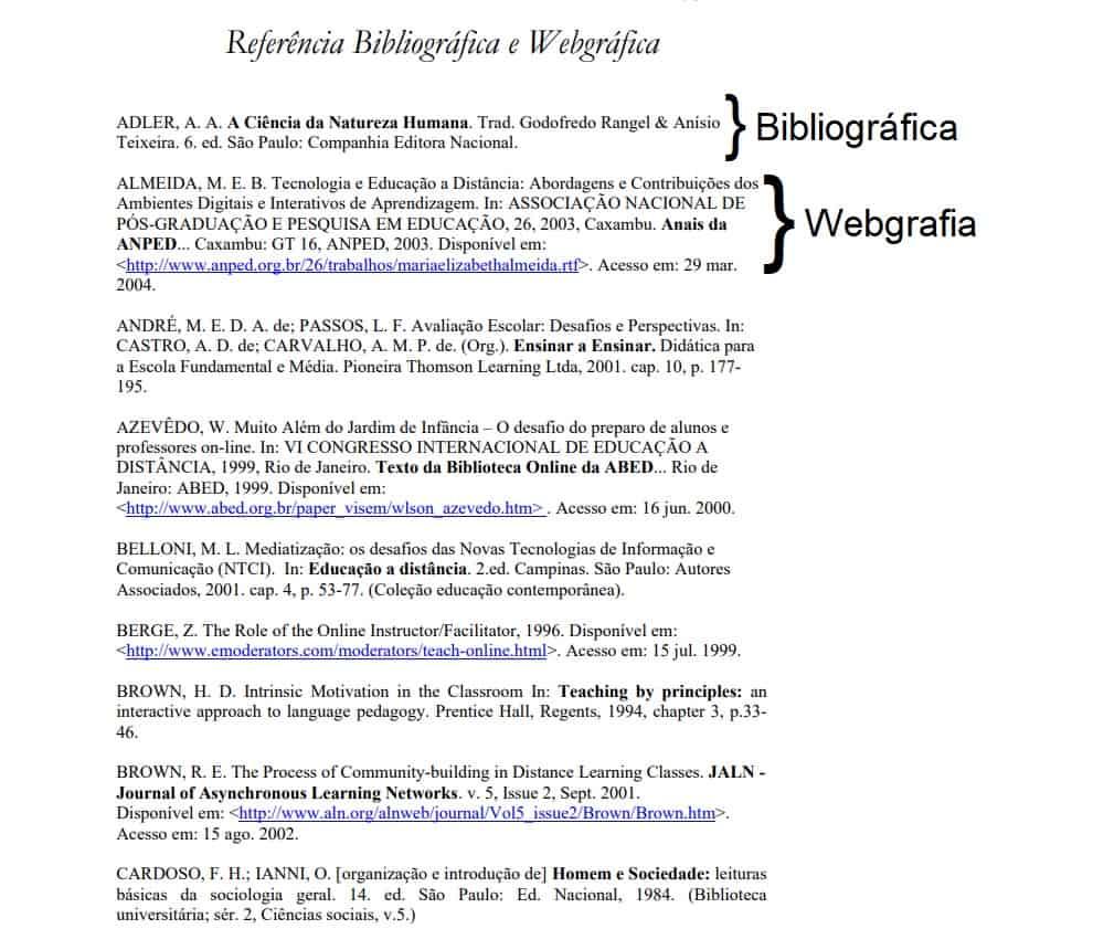 exemplos de referência bibliográfica e webgrafia